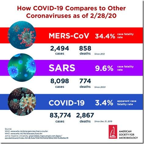COVID-19-comparison-infographic-2-FB_1